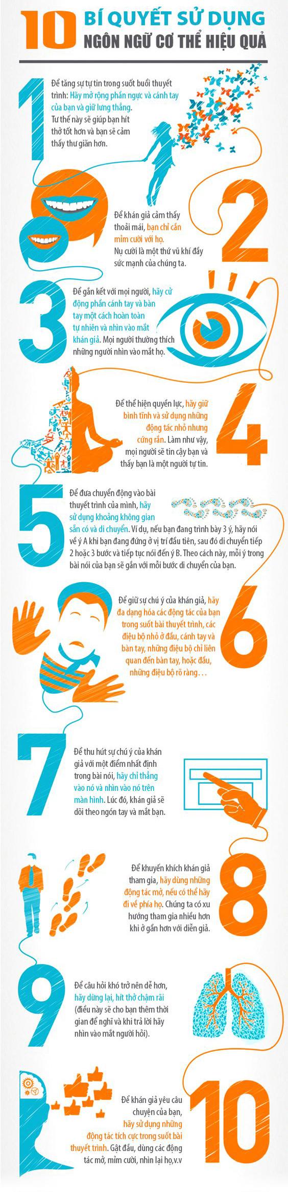 10 bí quyết sử dụng ngôn ngữ cơ thể hiệu quả trong thuyết trình