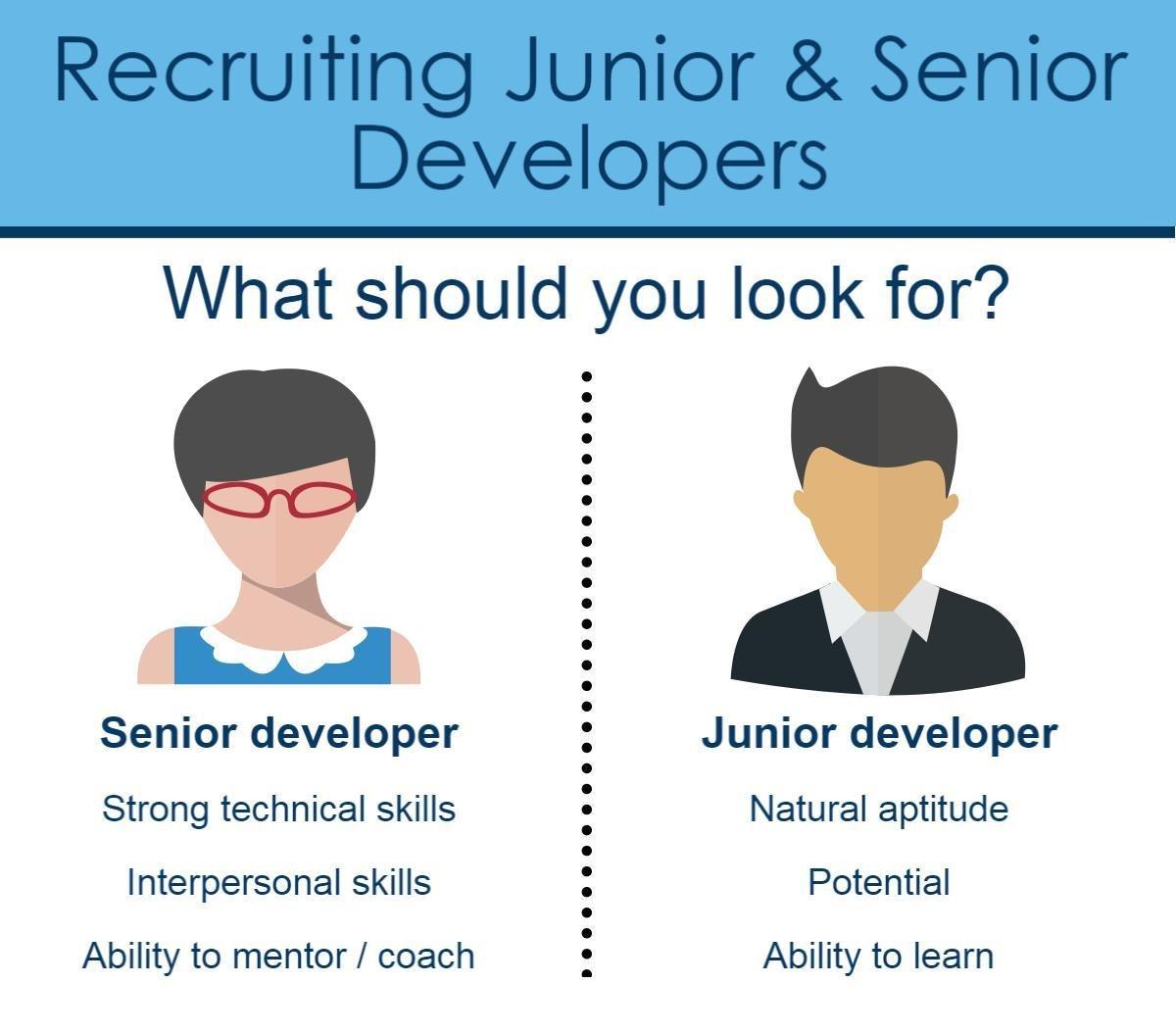 Khác biệt giữa Senior và Junior là gì?