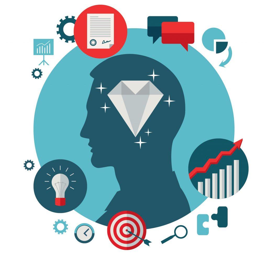 Một CEO chuyên nghiệp cần những gì?