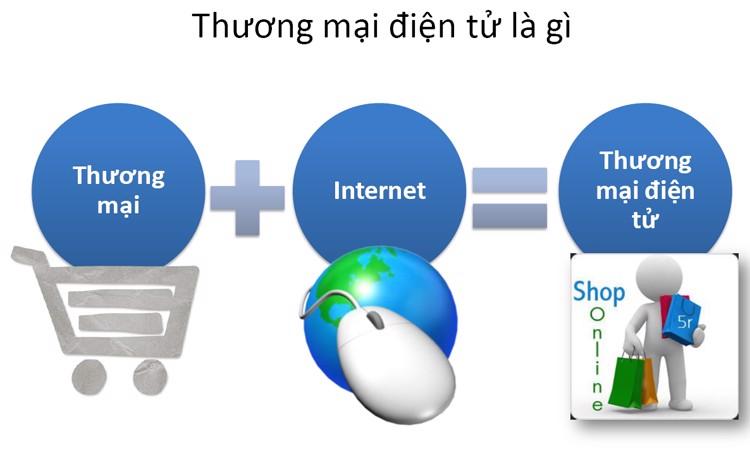 Thương mại điện tử ở Việt Nam đối mặt với nhiều thách thức