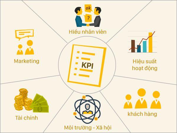 Các chỉ số cần lưu ý khi xây dựng KPI