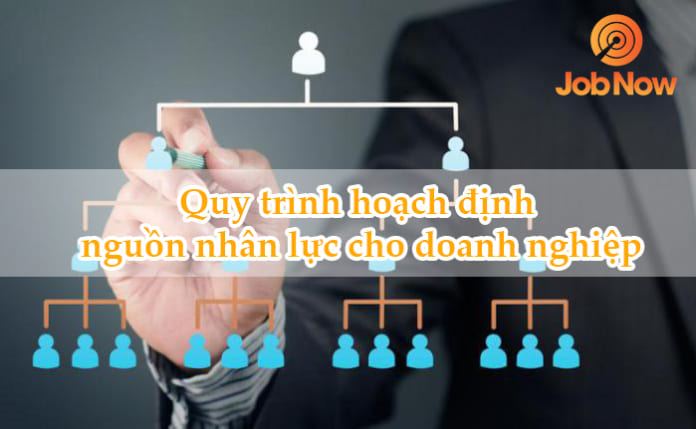 Quy trình hoạch định nguồn nhân lực cho doanh nghiệp