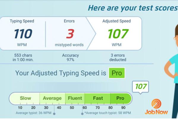 Test tốc độ đánh máy